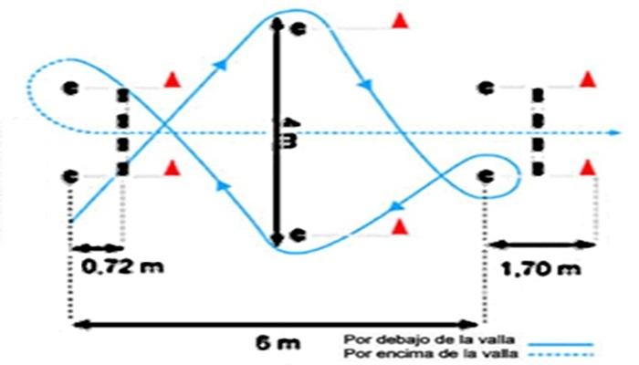 Circuito de agilidad Bomberos e INEF