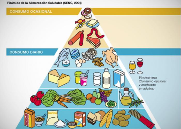 Peligros Dieta Dukan