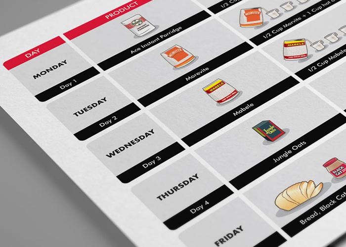 Te ayudamos a elaborar tu plan semanal de comidas for Plan semanal de comidas