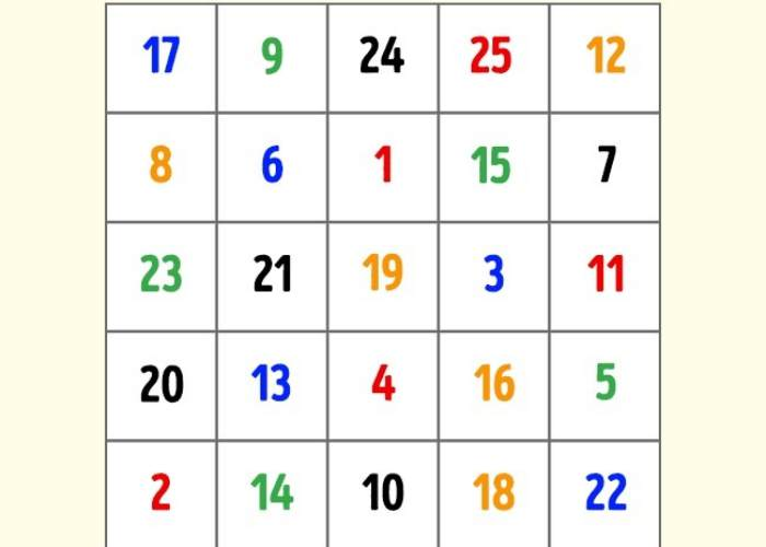 Tabla con números