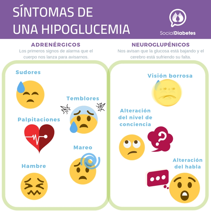 sintomas hipoglucemia